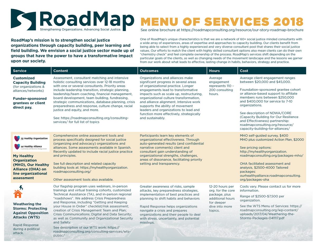 RoadMap | Menu of Services