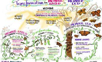 RoadMap | Strengthening Organizations. Advancing Social Justice.